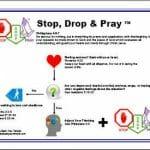Anxious Today? Stop, Drop & Pray